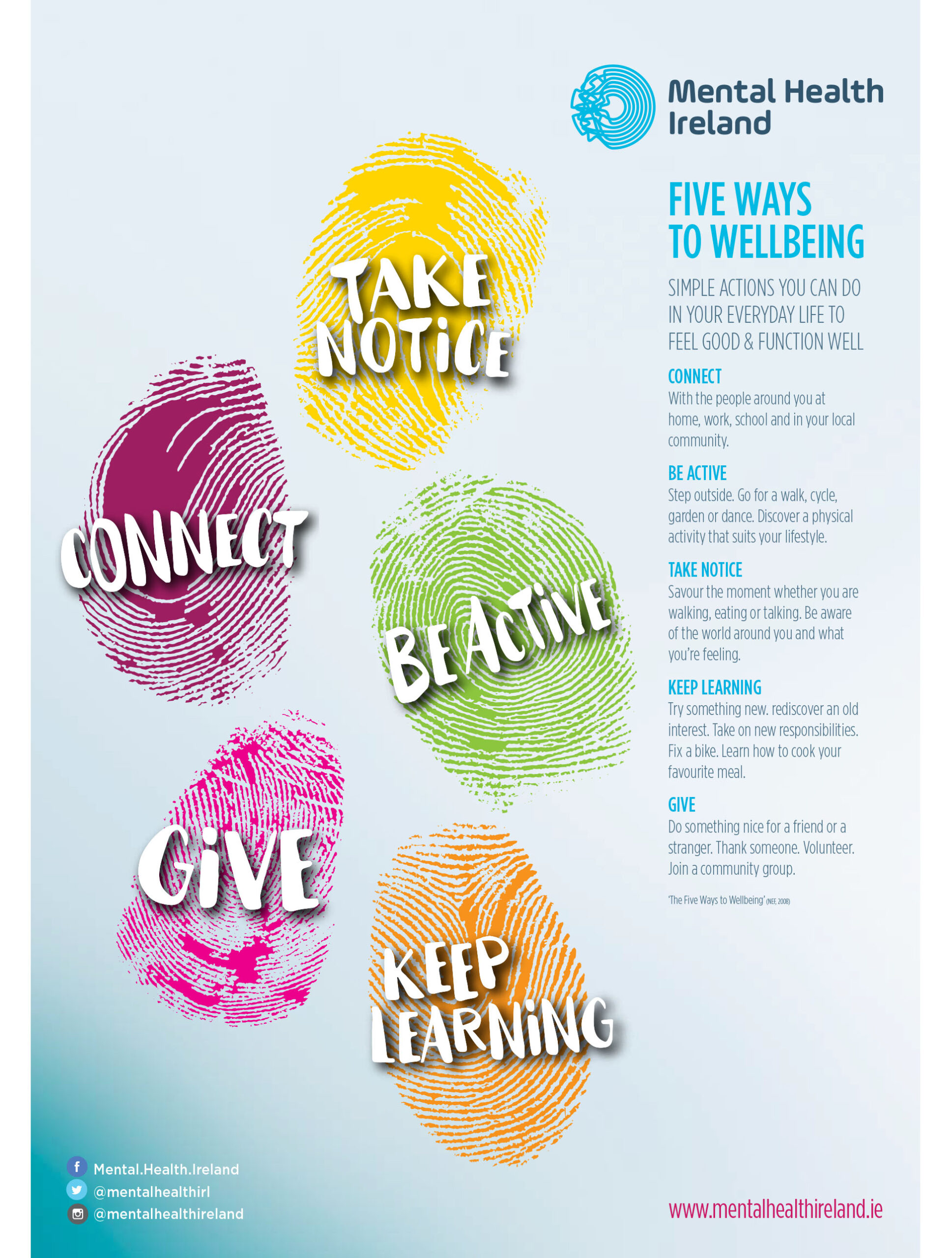 The Five Ways to Wellbeing Poster