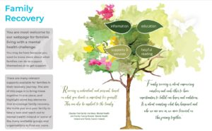 Family Recovery web page